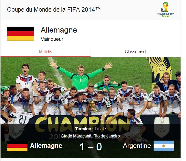COUPE DU MONDE FOOTBALL 2014 Rf11