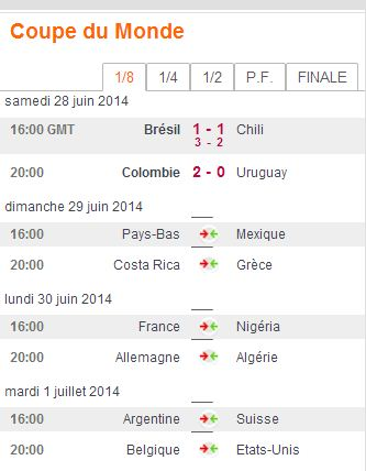 COUPE DU MONDE FOOTBALL 2014 Se11