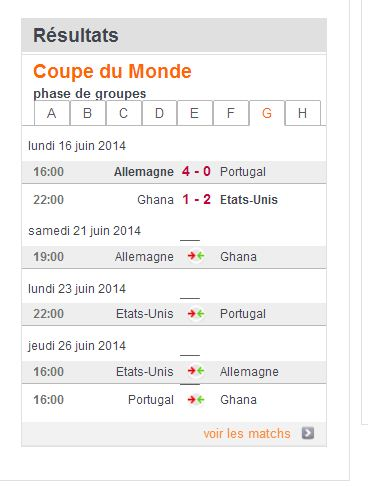 COUPE DU MONDE FOOTBALL 2014 Uuu10