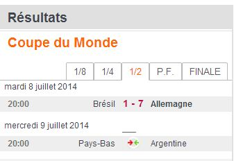 COUPE DU MONDE FOOTBALL 2014 Uuu11