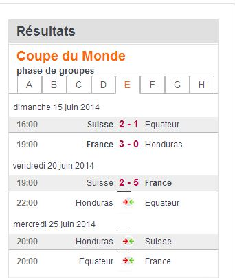 COUPE DU MONDE FOOTBALL 2014 Ze10