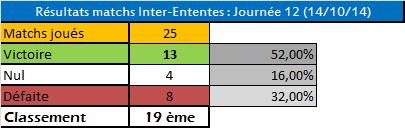 Tableau des résultats IE saison 65 - Page 2 Tabtt18
