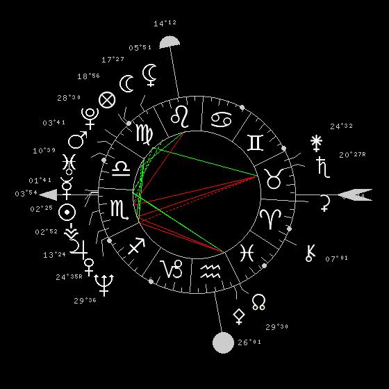 Eclairage sur avenir Carte_15