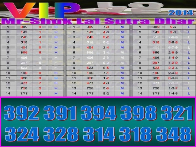Mr-Shuk Lal 100% Tips 16-08-2014 0000016