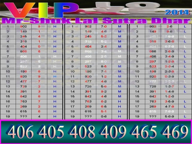 Mr-Shuk Lal 100% Tips 01-11-2014 0000021