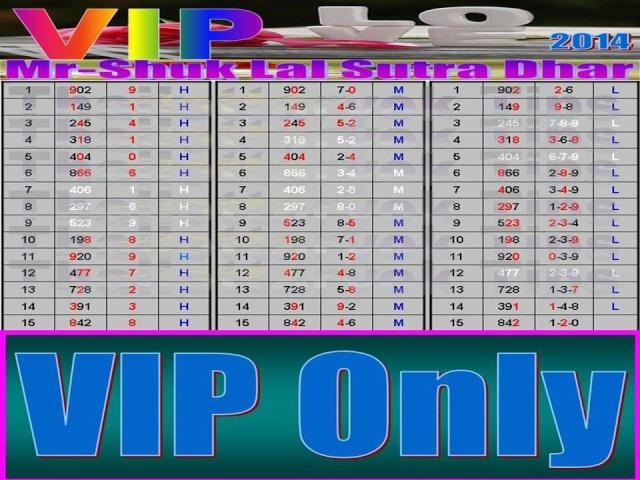 Mr-Shuk Lal 100% Tips 01-09-2014 123410