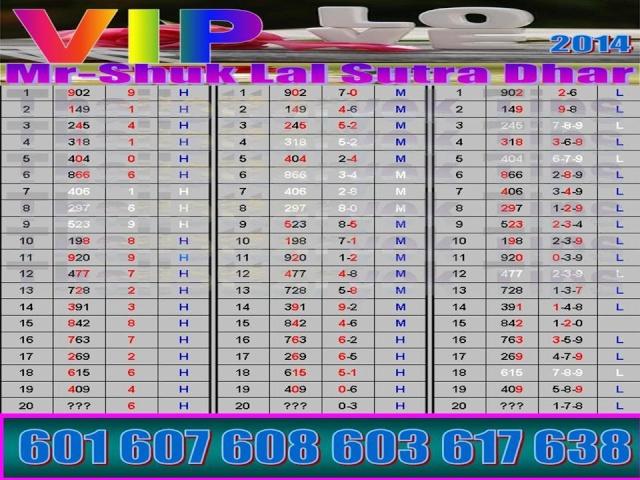 Mr-Shuk Lal 100% Tips 16-11-2014 Fdgr10