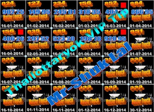 Mr-Shuk Lal 100% Tips 01-07-2014 Thch11