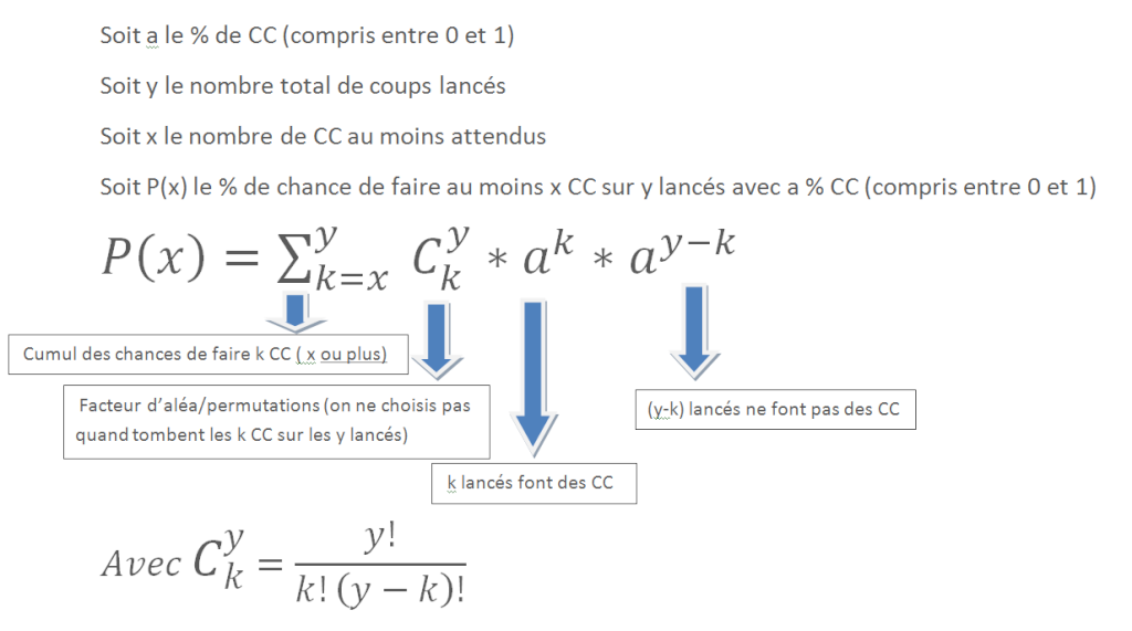 Calculateur de % Formul10