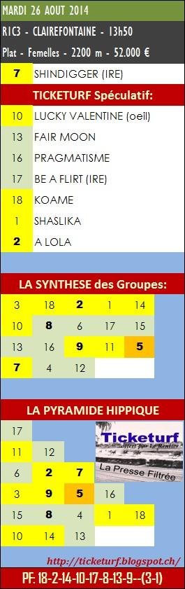 MARDI 26 AOUT 2014 > Quinté et autres réunions / courses hippiques Ticket32