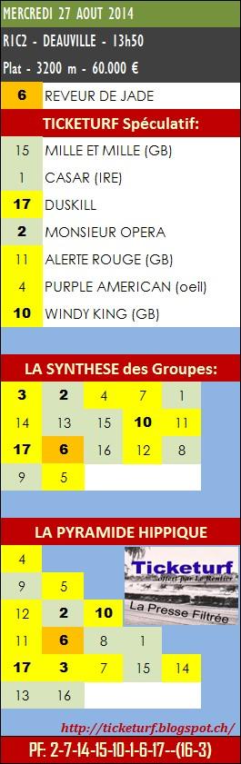 MERCREDI 27 AOUT 2014 > Quinté et autres réunions / courses hippiques Ticket33