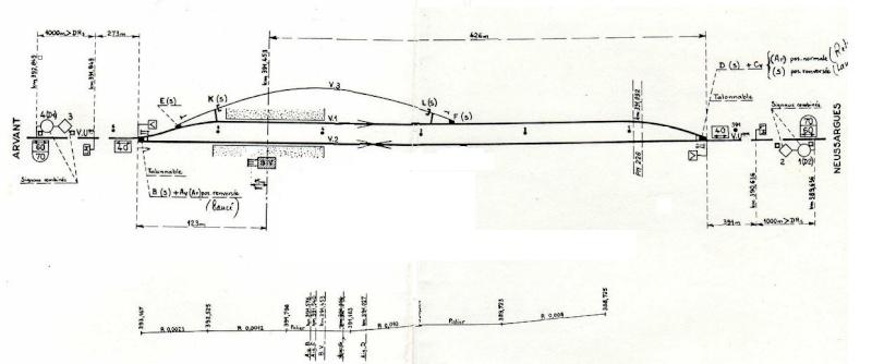signalisation Sud-Est  naguère sur Neussargues-Arvant B101512