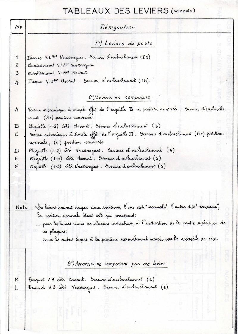 signalisation Sud-Est  naguère sur Neussargues-Arvant B1016_13
