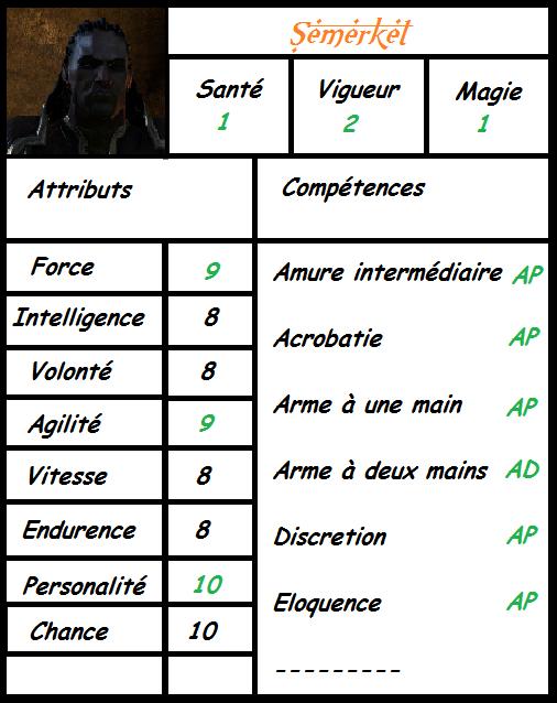 Feuilles de personnages Feuill11