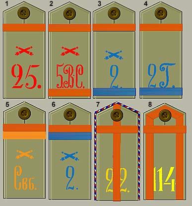 Les pattes d'épaules de l'armée Russe Rusarm14