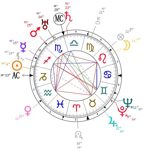ascendant en astrologie - Page 2 Mao11