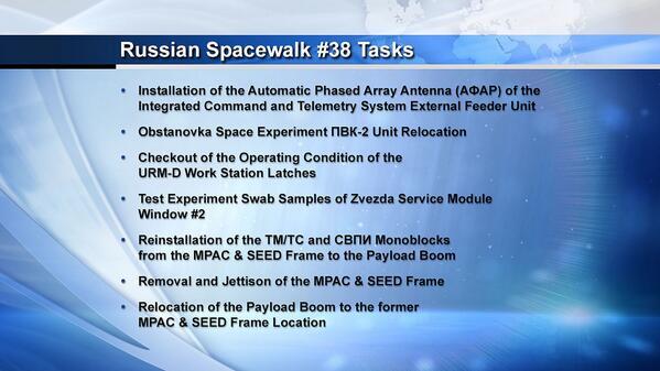 Expedition 40: Déroulement de la mission.  Eva10