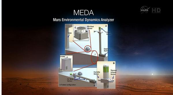 [Mars] Rover Mars 2020 (Curiosity 2) - 17.07.2020 - Page 3 Meda10