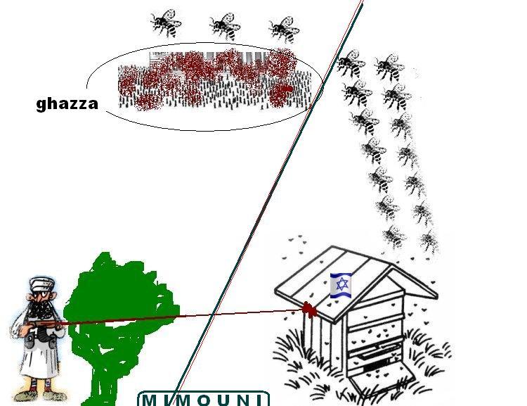 التكنولوجيا العسكرية الإسرائلية ستجعل حياة المغلوبين علي أمرهم في غزة جحيما حقيقيا. Mimoun14