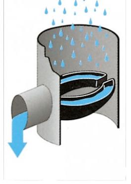 recupérateur eau de pluie - Page 6 Captur14