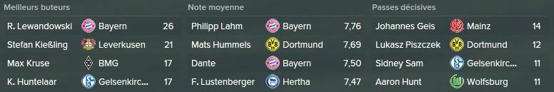 L'Equipe Bundes11