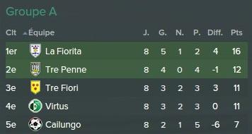 L'Equipe Coppa_10