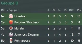 L'Equipe Coppa_11