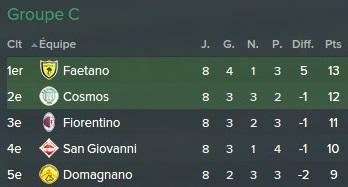 L'Equipe Coppa_12