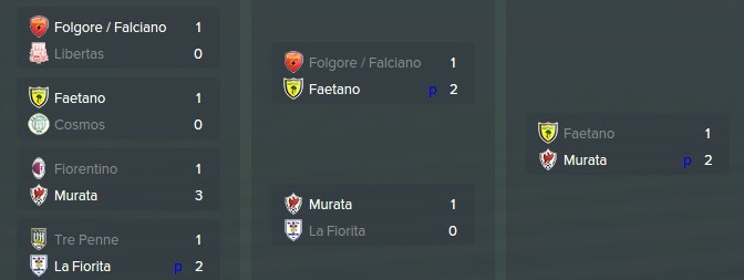 L'Equipe Coppa_13