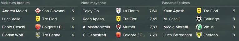 L'Equipe Coppa_14