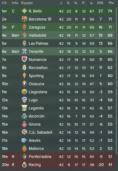 L'Equipe Liga_a10