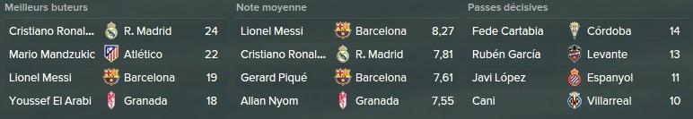 L'Equipe Liga_s10