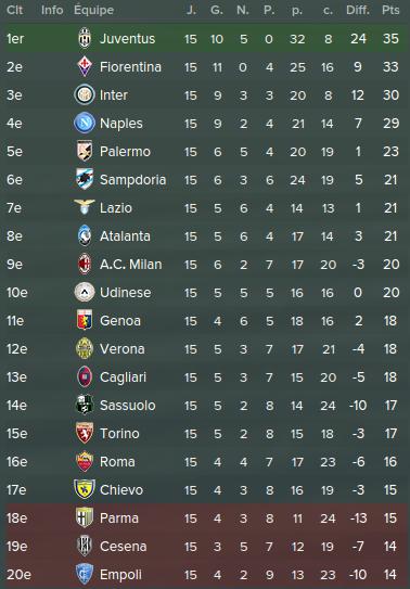 L'Equipe Serie_10