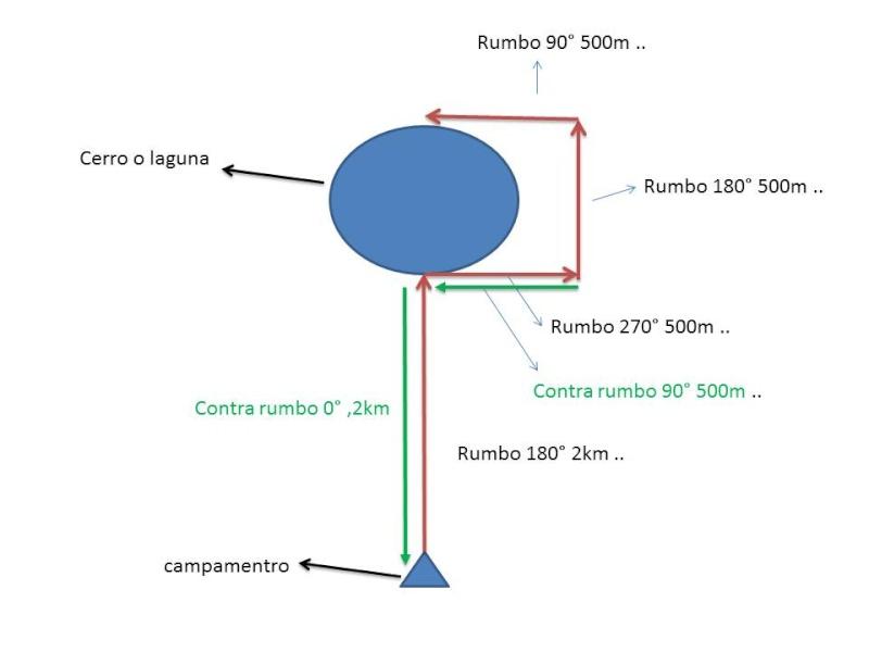 Declinacion Magnetica Cfg10