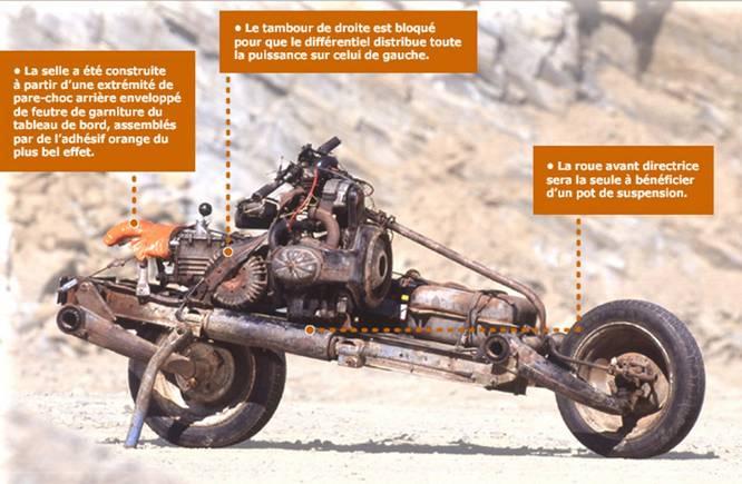 La moto de Mc Gyver Leray511