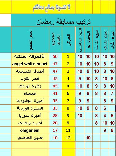 مسابقة رمضان الكبرى ((انتهت بانتظار حفل التكريم) Fares10