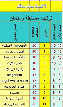مسابقة رمضان الكبرى ((انتهت بانتظار حفل التكريم) Ooou10