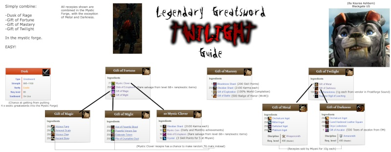 Visual guide to Twilight Legend10