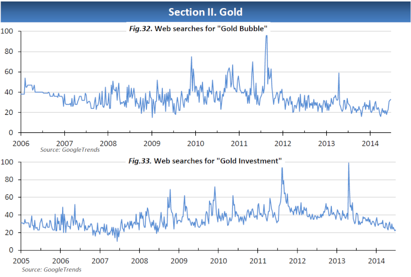 prévisions cours de l'or 2013 -2014 Captur10