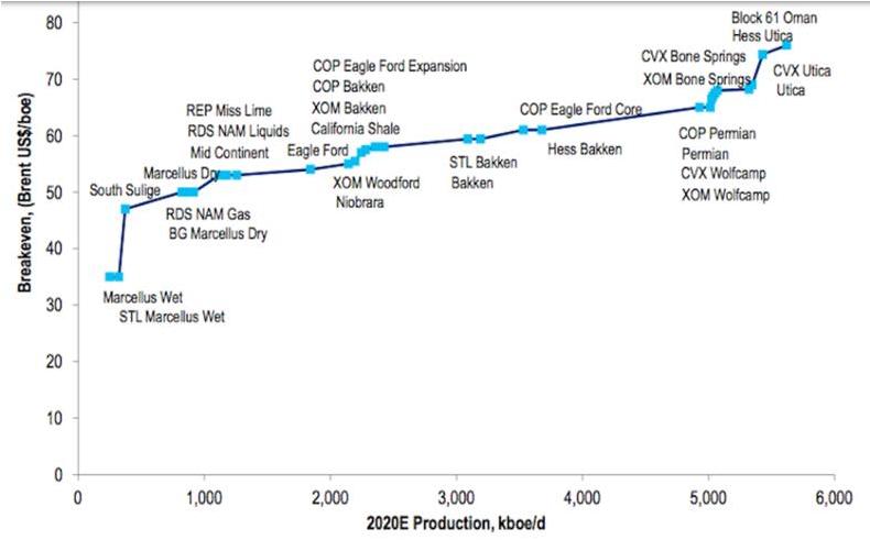 le graph du jour - Page 2 Prix_e11