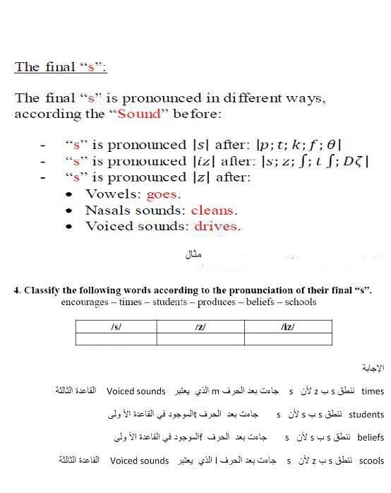 """The final """"s"""" - ''ed'' ............English (ثالثة ثانوي) 130"""
