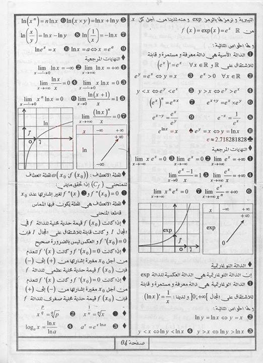 ملخص شامل في الدوال العددية- الرياضيات-: النهايات , الاشتقاقية , الاستمرارية , الدالة الأسية , الدالة اللوغارتمية ,...... 416