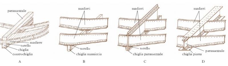vespucci - Amerigo Vespucci  Hachette Chigli10