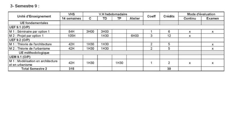 قائمة المواد المدروسة تخصص هندسة معمارية و عمران 810