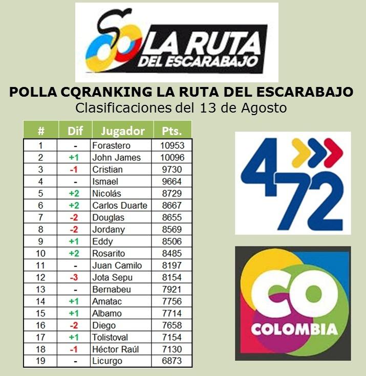 COMENTARIOS A LA POLLA CQRANKING 2014 - Página 6 13_ago10