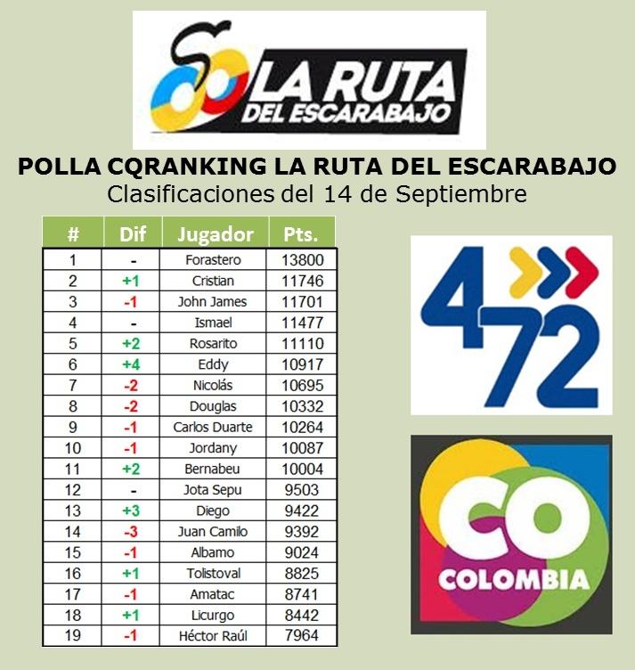 COMENTARIOS A LA POLLA CQRANKING 2014 - Página 6 14_sep10