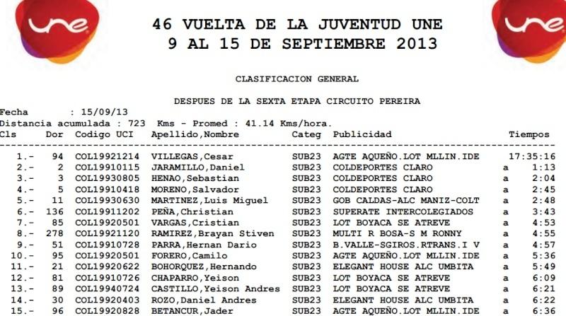 Polla Vuelta de la Juventud.  Válida 17/35 La gran Polla Anual Prodalca 201310