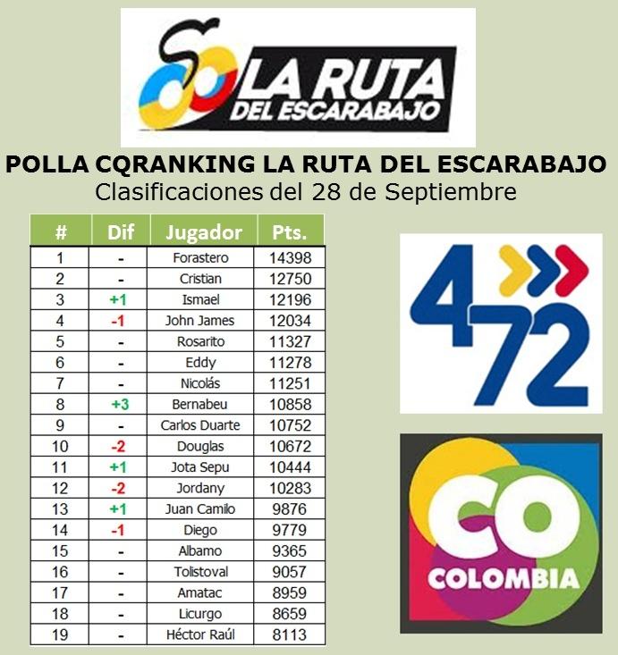 COMENTARIOS A LA POLLA CQRANKING 2014 - Página 7 28_sep10