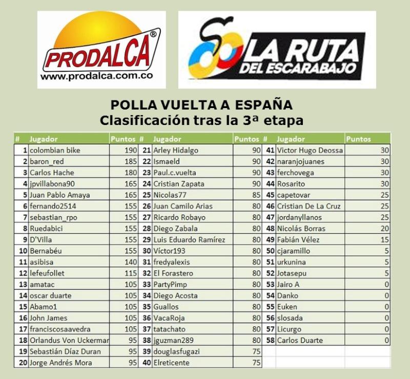 Polla Vuelta a España.  Válida 27/36 la Polla Anual Prodalca - Página 4 310