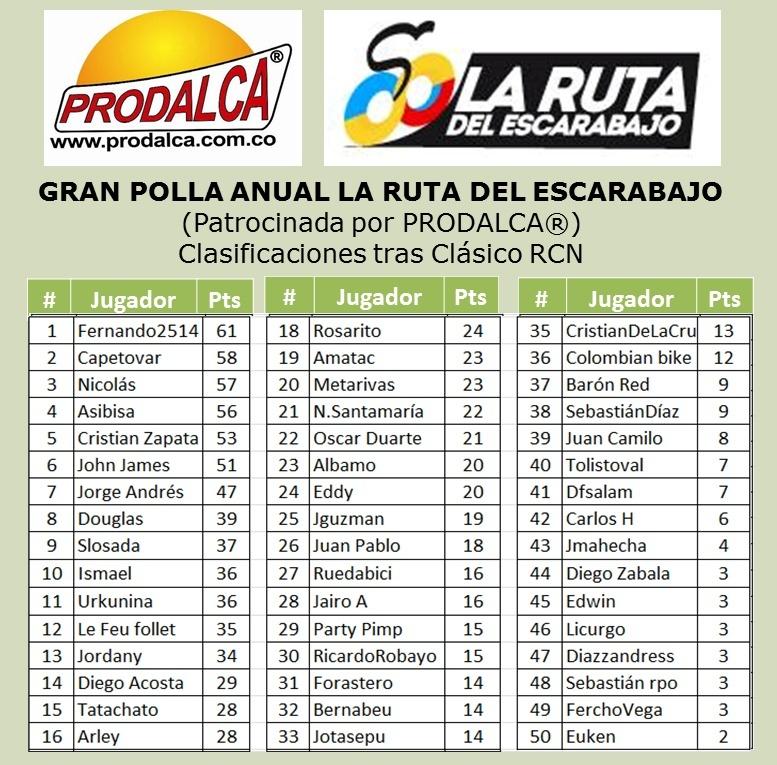 GRAN POLLA ANUAL LA RUTA DEL ESCARABAJO 2014 (Patrocinada por Prodalca) - Página 3 Clyysi10